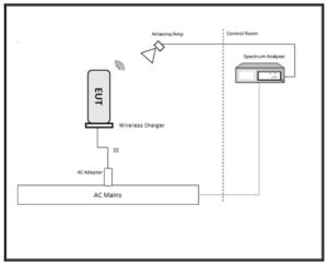 Sonos S27 wireless charging dock