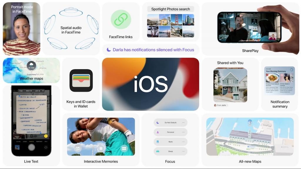 iOS 15 highlights